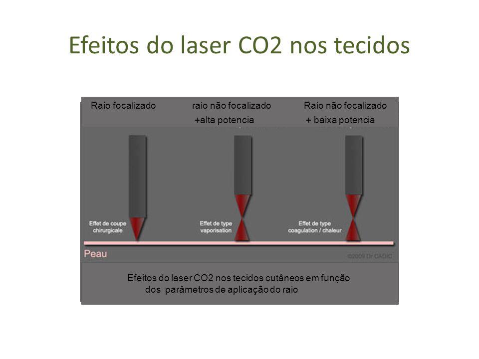 Efeitos do laser CO2 nos tecidos