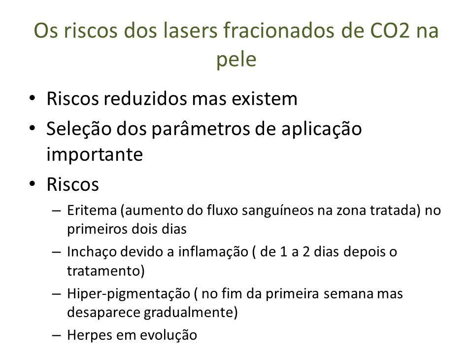 Os riscos dos lasers fracionados de CO2 na pele