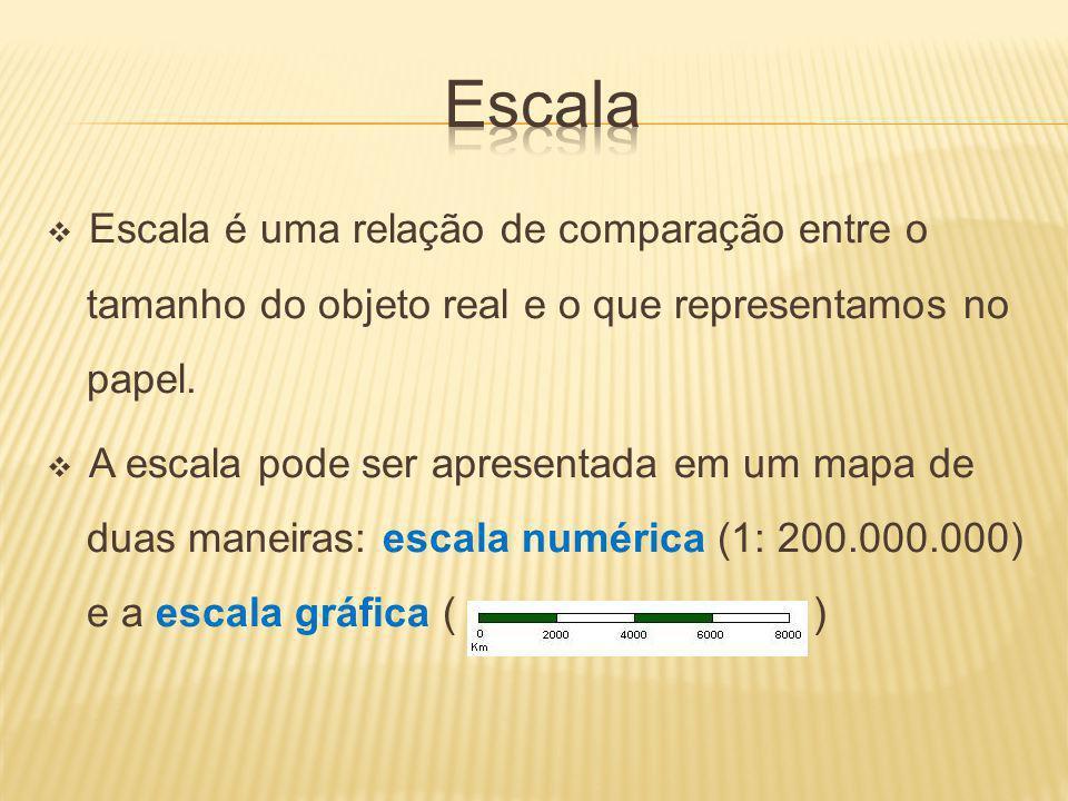 Escala Escala é uma relação de comparação entre o tamanho do objeto real e o que representamos no papel.