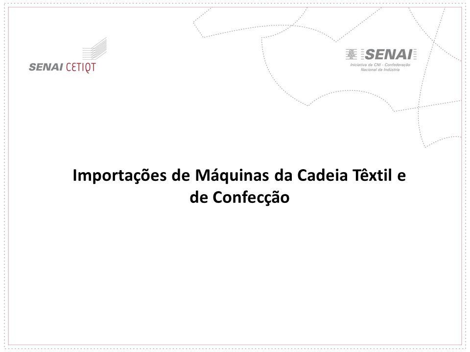 Importações de Máquinas da Cadeia Têxtil e