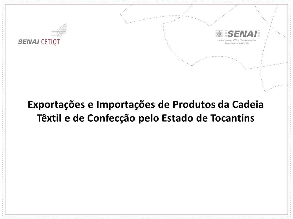 Exportações e Importações de Produtos da Cadeia Têxtil e de Confecção pelo Estado de Tocantins