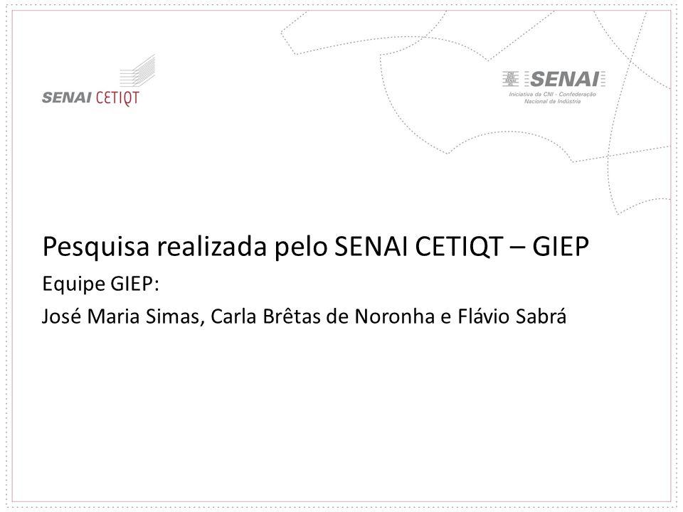 Pesquisa realizada pelo SENAI CETIQT – GIEP