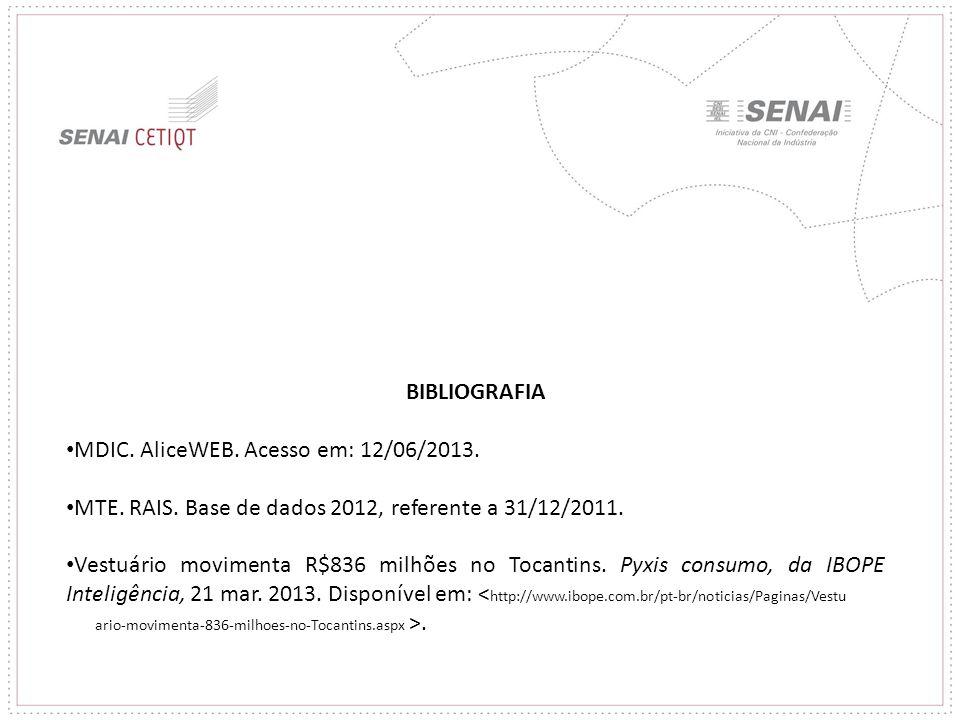 MDIC. AliceWEB. Acesso em: 12/06/2013.
