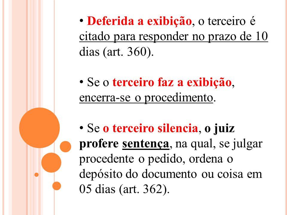 Deferida a exibição, o terceiro é citado para responder no prazo de 10 dias (art. 360).