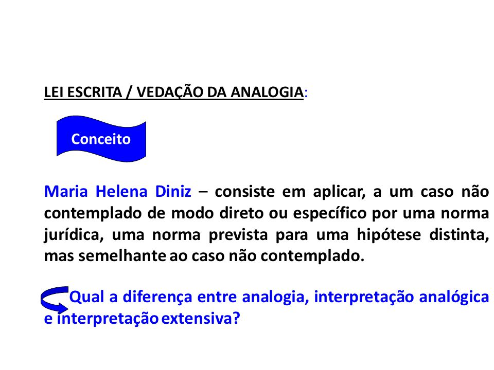 LEI ESCRITA / VEDAÇÃO DA ANALOGIA: