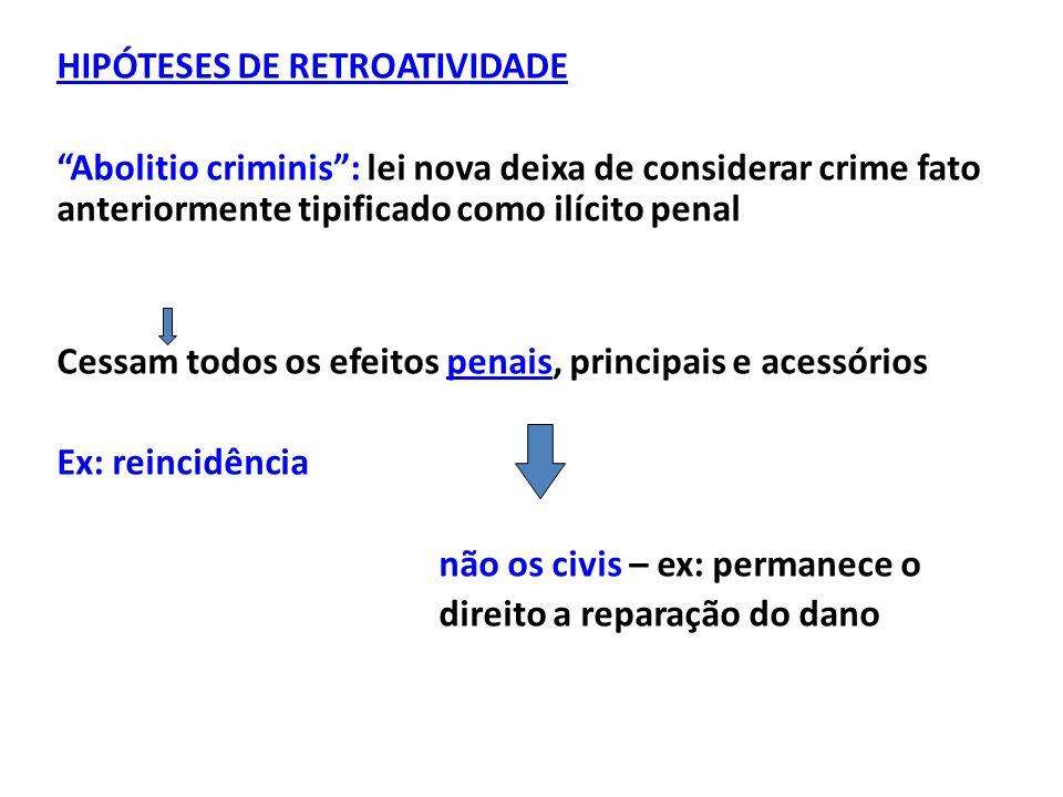 HIPÓTESES DE RETROATIVIDADE