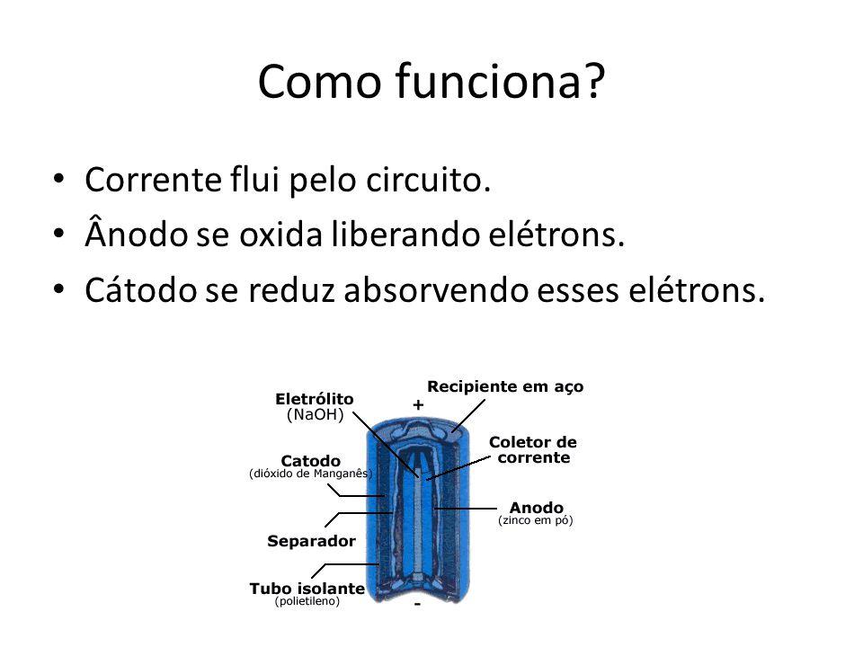Como funciona Corrente flui pelo circuito.