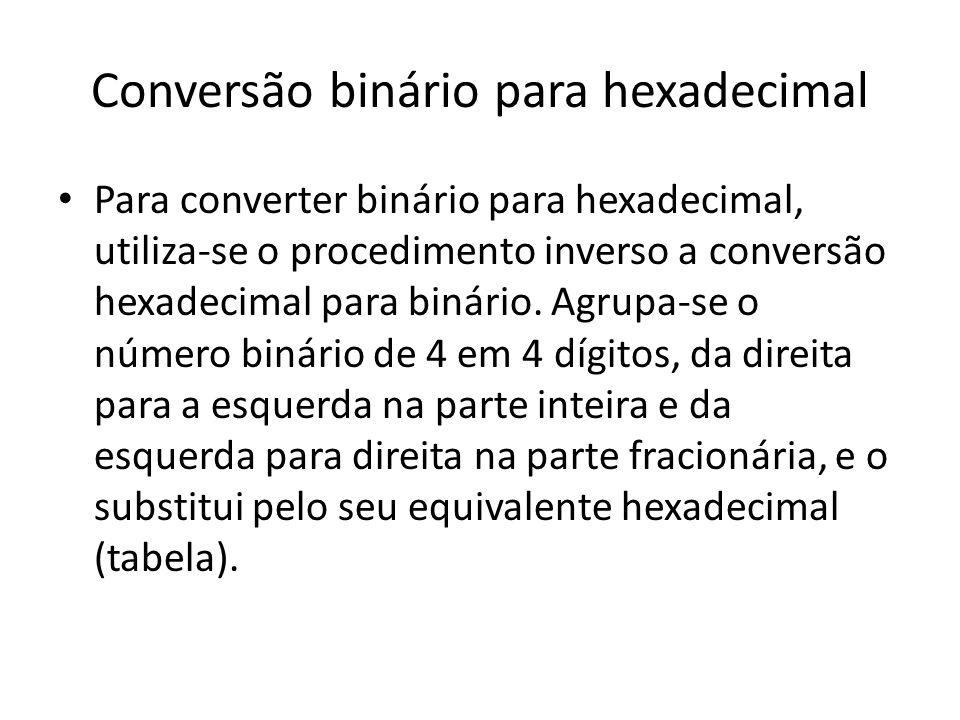 Conversão binário para hexadecimal