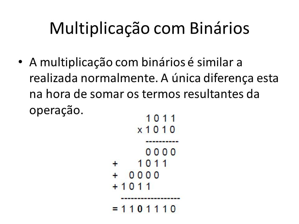 Multiplicação com Binários