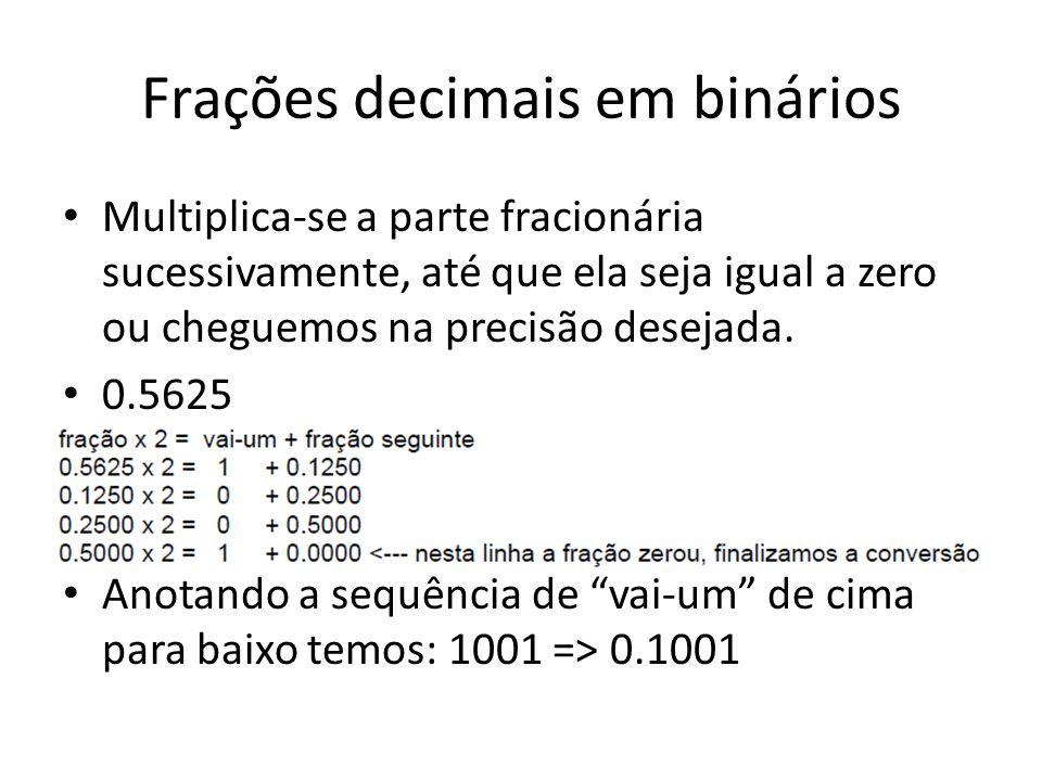 Frações decimais em binários
