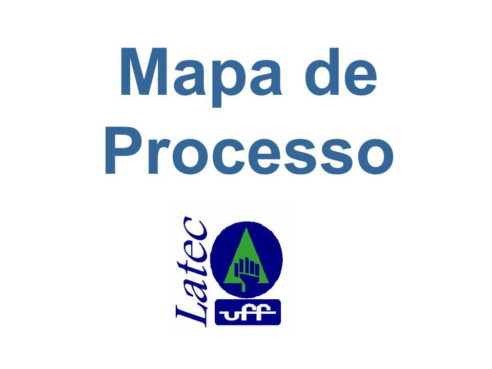 Mapa de Processo Hola