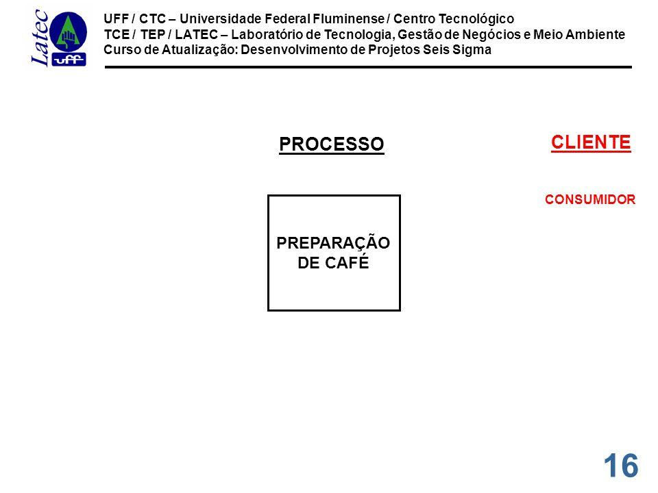 PREPARAÇÃO DE CAFÉ PROCESSO CONSUMIDOR CLIENTE