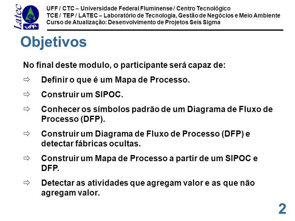 Objetivos No final deste modulo, o participante será capaz de: