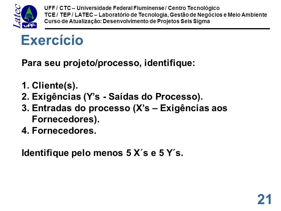 Exercício Para seu projeto/processo, identifique: 1. Cliente(s).