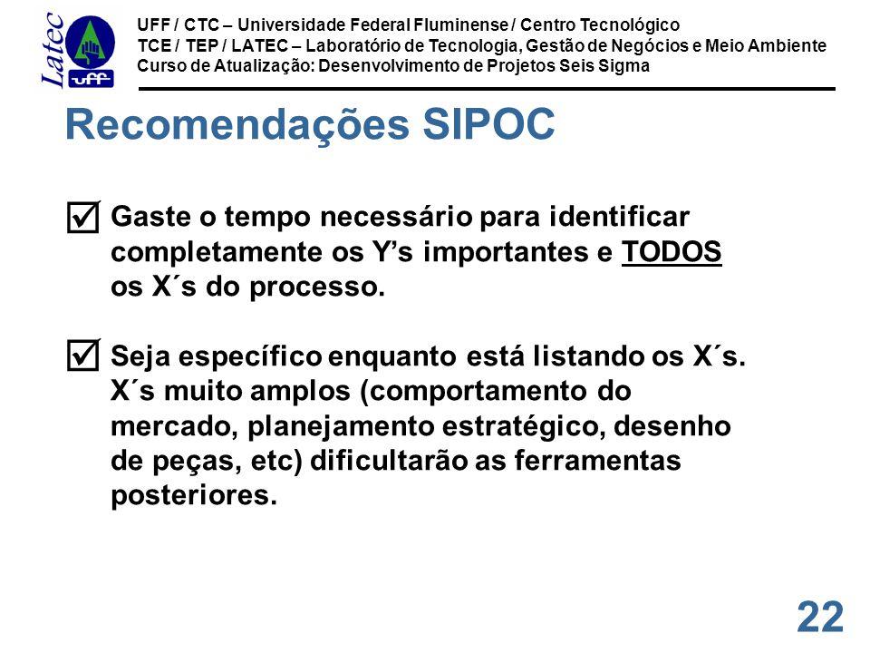 Recomendações SIPOC Gaste o tempo necessário para identificar completamente os Y's importantes e TODOS os X´s do processo.