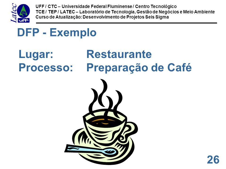 DFP - Exemplo Lugar: Restaurante Processo: Preparação de Café
