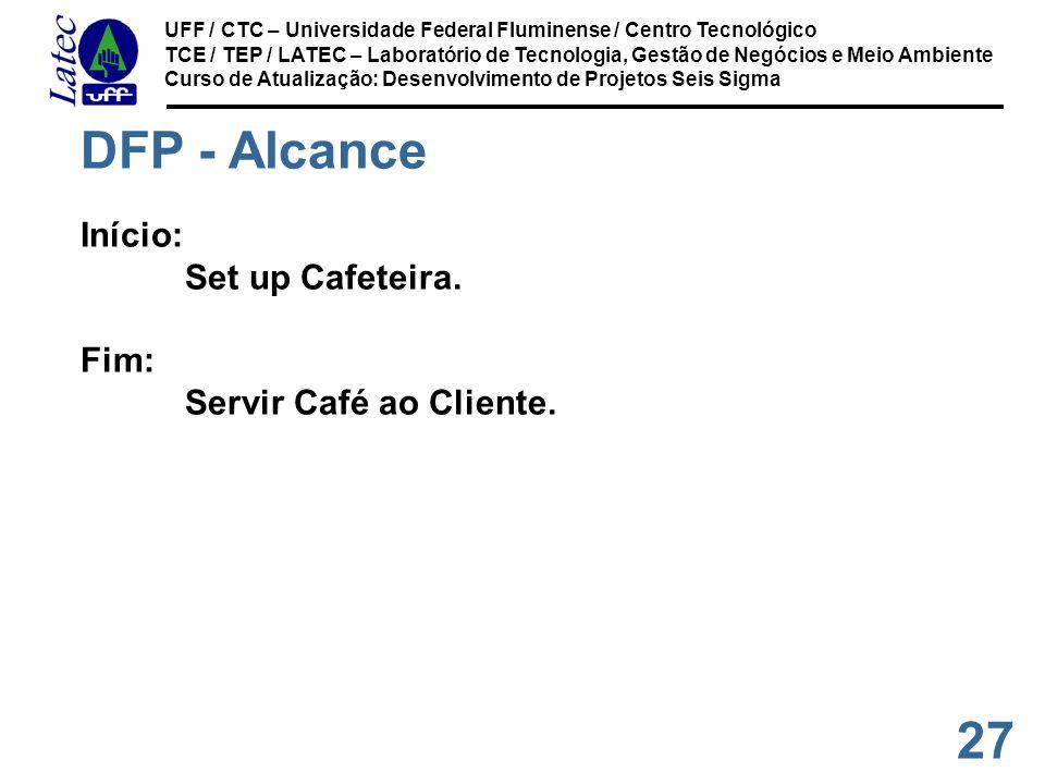 DFP - Alcance Início: Set up Cafeteira. Fim: Servir Café ao Cliente.