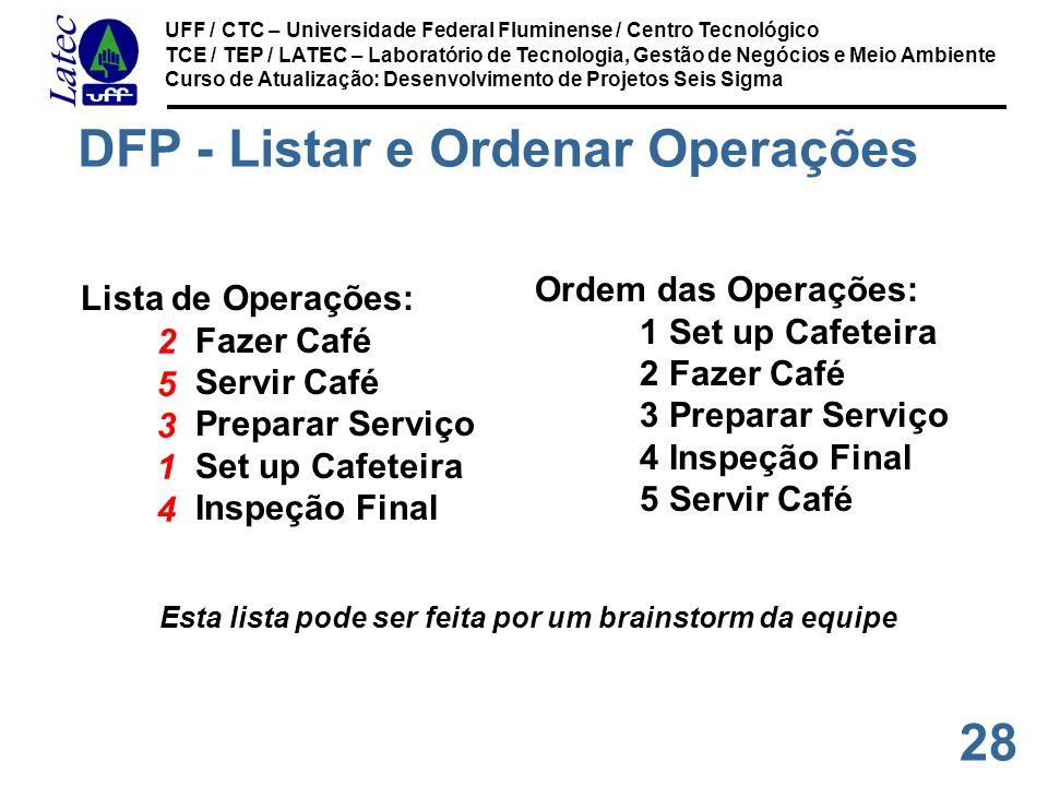 DFP - Listar e Ordenar Operações