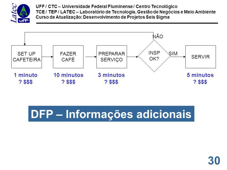 DFP – Informações adicionais