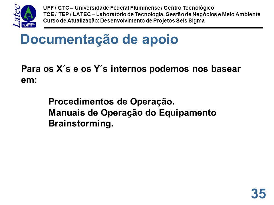 Documentação de apoio Para os X´s e os Y´s internos podemos nos basear em: Procedimentos de Operação. Manuais de Operação do Equipamento.