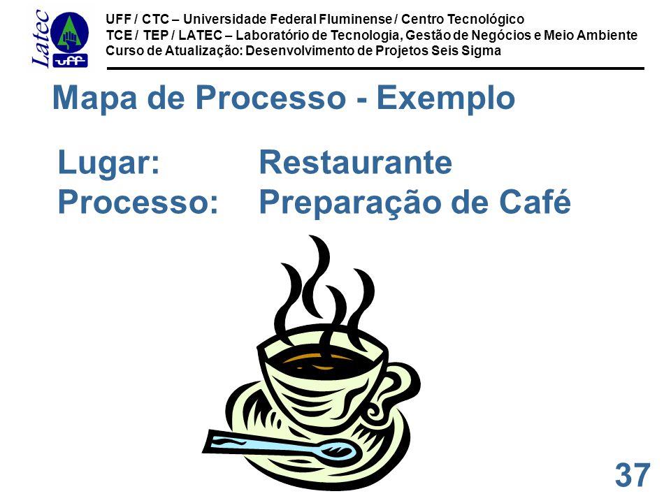 Mapa de Processo - Exemplo