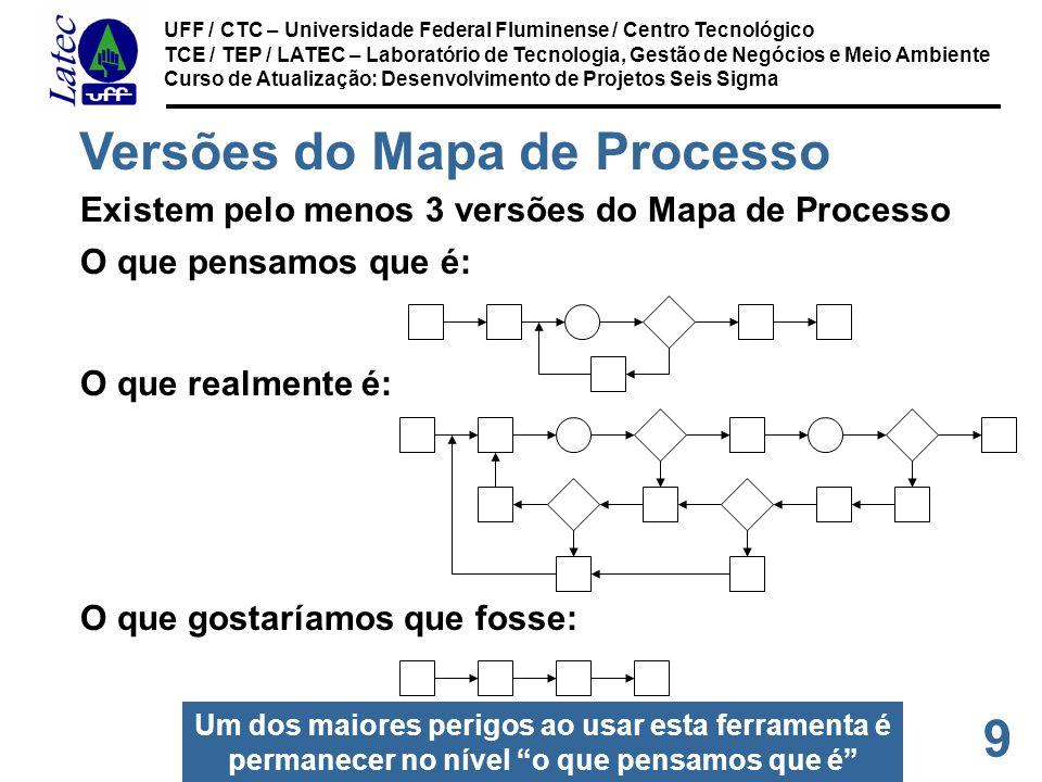 Versões do Mapa de Processo