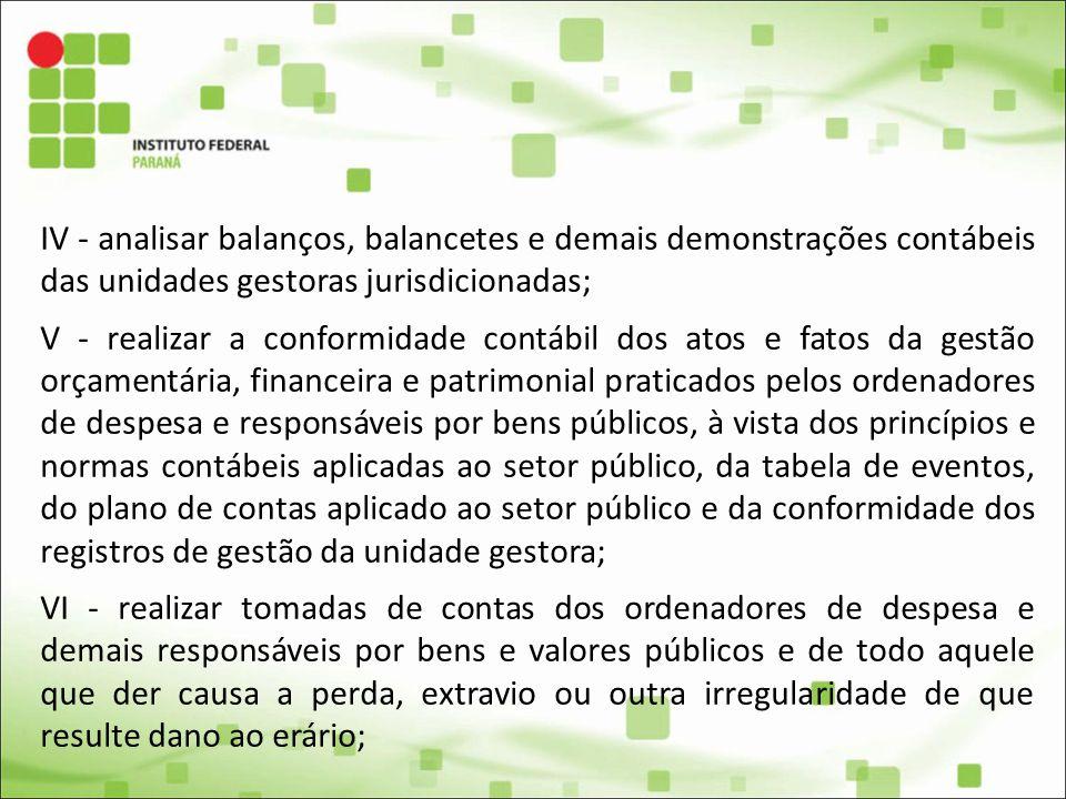 IV - analisar balanços, balancetes e demais demonstrações contábeis das unidades gestoras jurisdicionadas;