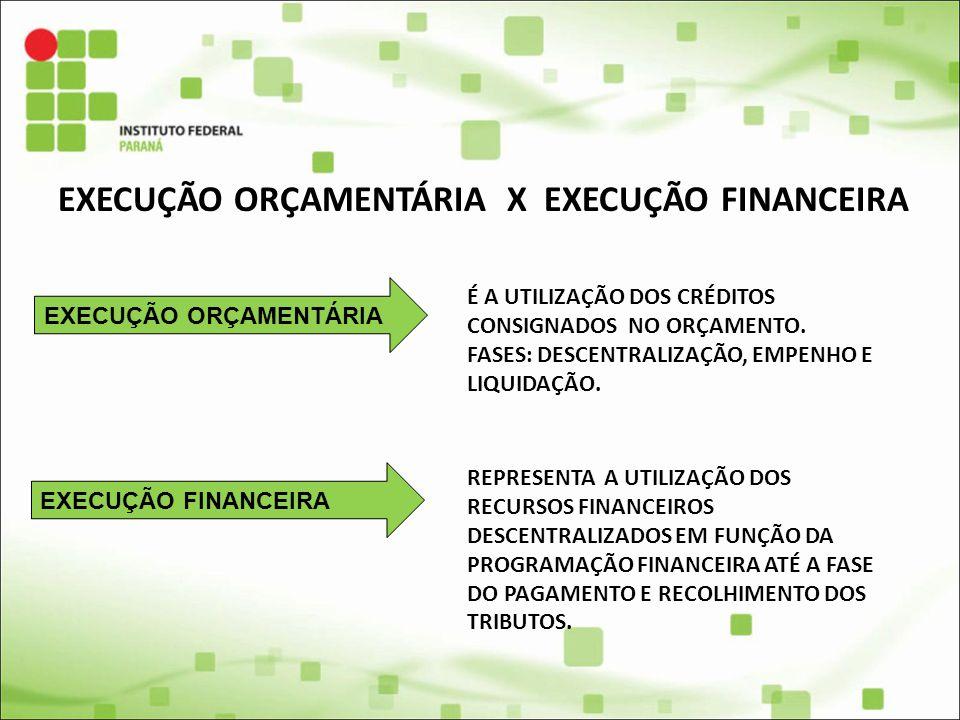 EXECUÇÃO ORÇAMENTÁRIA X EXECUÇÃO FINANCEIRA