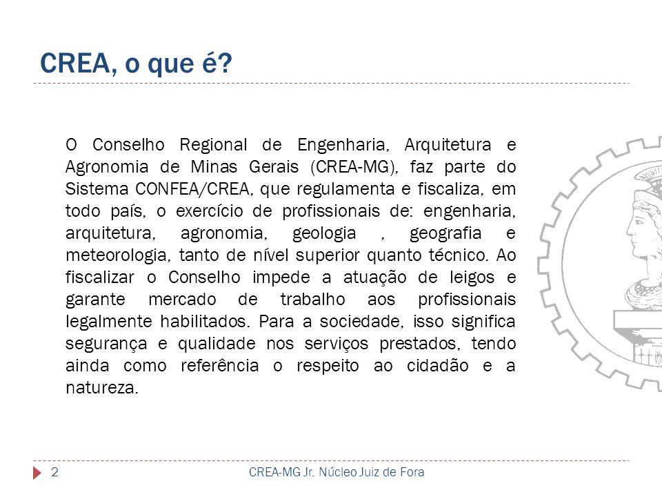 CREA-MG Jr. Núcleo Juiz de Fora
