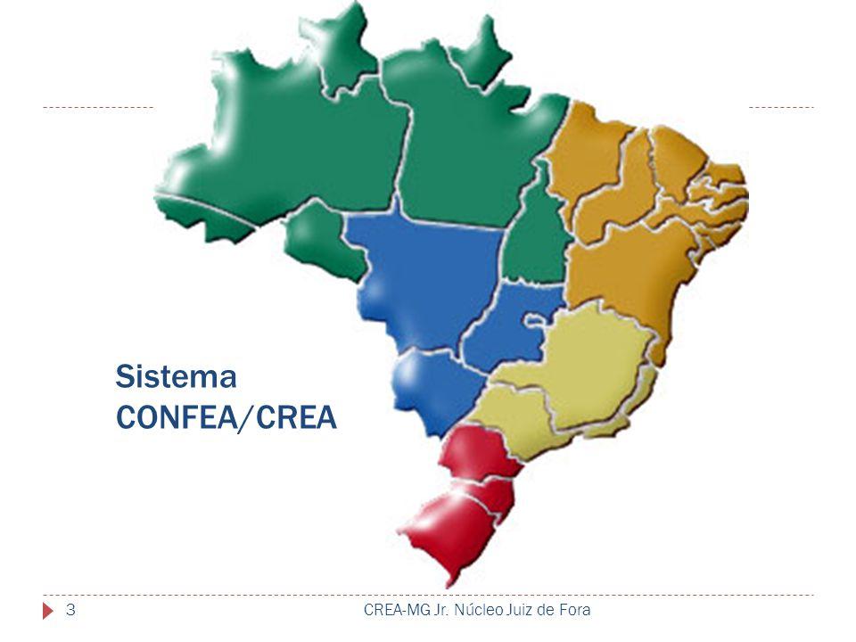 Sistema CONFEA/CREA CREA-MG Jr. Núcleo Juiz de Fora