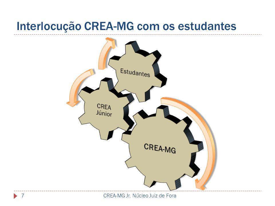 Interlocução CREA-MG com os estudantes