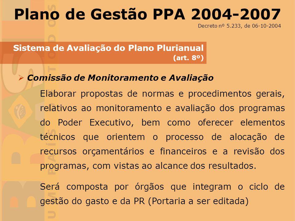 Plano de Gestão PPA 2004-2007 Decreto nº 5.233, de 06-10-2004. Sistema de Avaliação do Plano Plurianual.