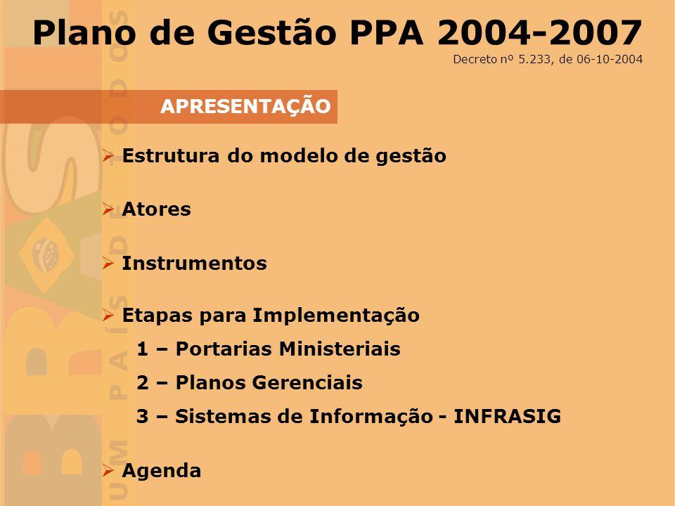 Plano de Gestão PPA 2004-2007 APRESENTAÇÃO