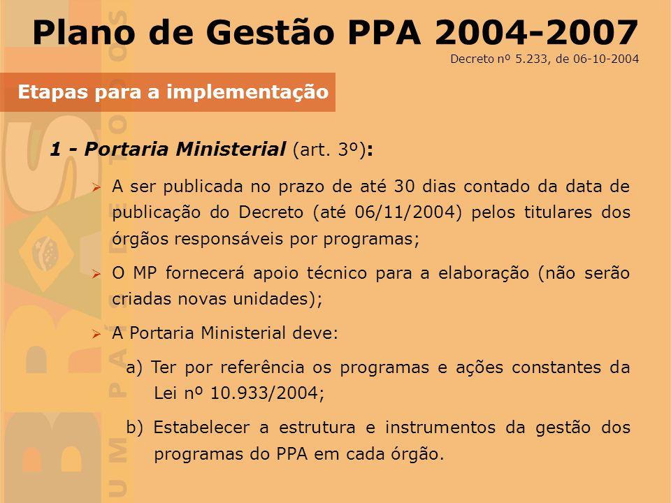 Plano de Gestão PPA 2004-2007 Etapas para a implementação