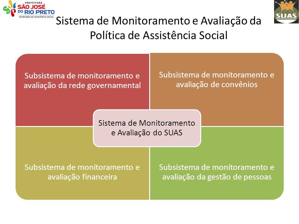 Sistema de Monitoramento e Avaliação da Política de Assistência Social