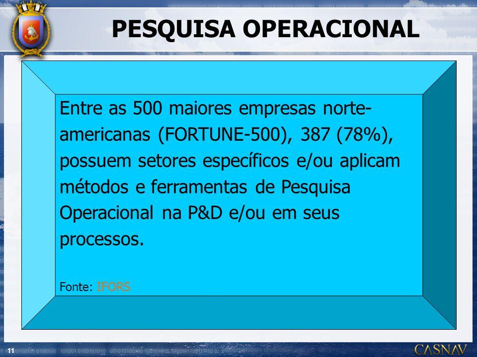 PESQUISA OPERACIONAL Entre as 500 maiores empresas norte-