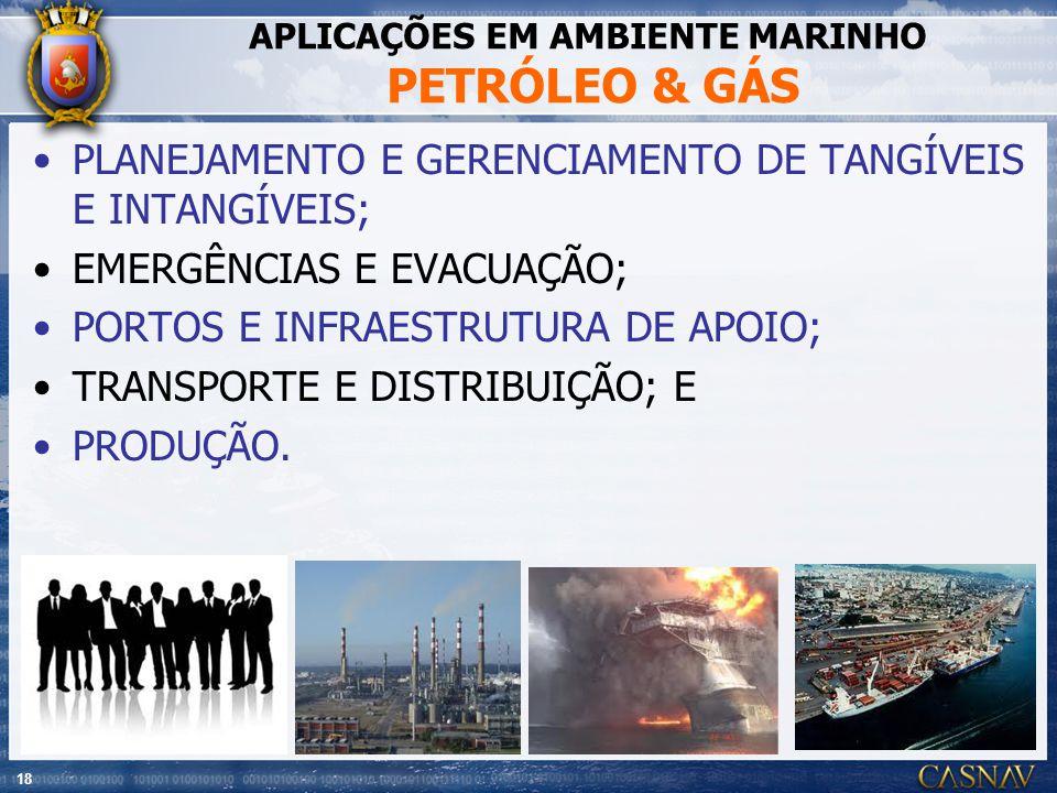 APLICAÇÕES EM AMBIENTE MARINHO PETRÓLEO & GÁS