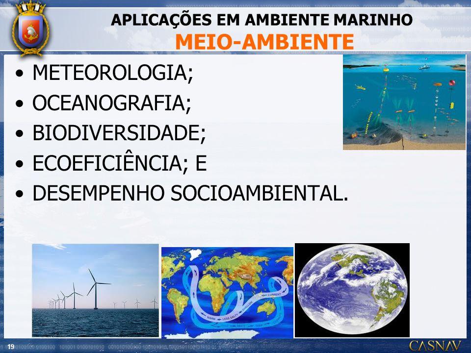 APLICAÇÕES EM AMBIENTE MARINHO MEIO-AMBIENTE