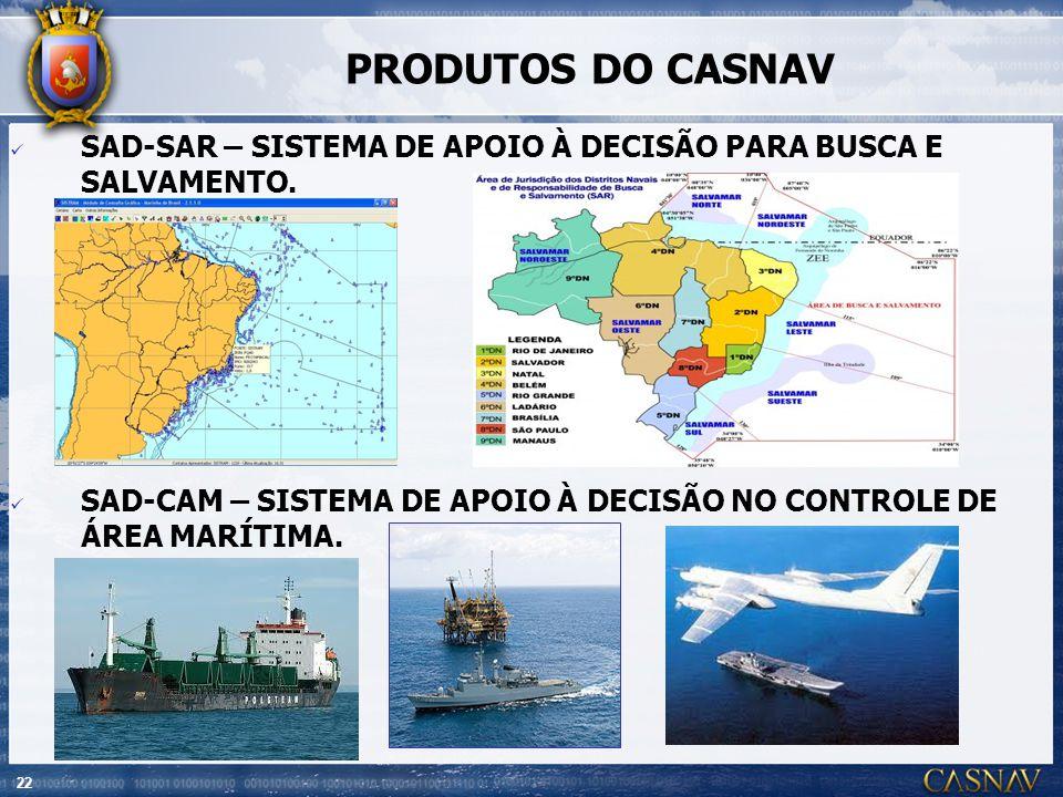 PRODUTOS DO CASNAV SAD-SAR – SISTEMA DE APOIO À DECISÃO PARA BUSCA E SALVAMENTO.