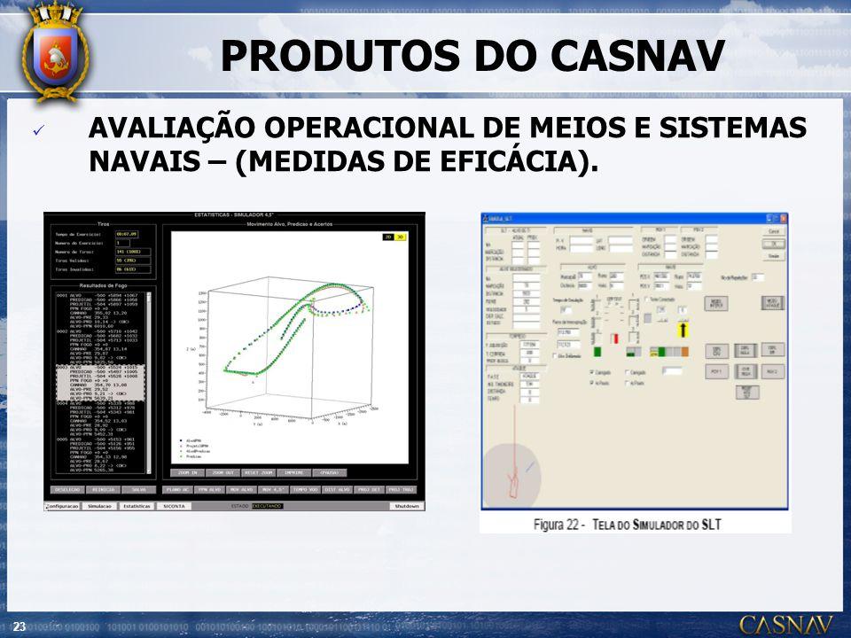 PRODUTOS DO CASNAV AVALIAÇÃO OPERACIONAL DE MEIOS E SISTEMAS NAVAIS – (MEDIDAS DE EFICÁCIA).
