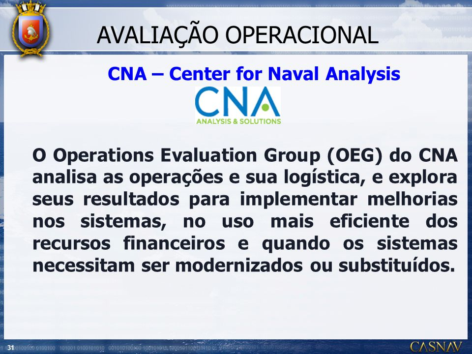 CNA – Center for Naval Analysis