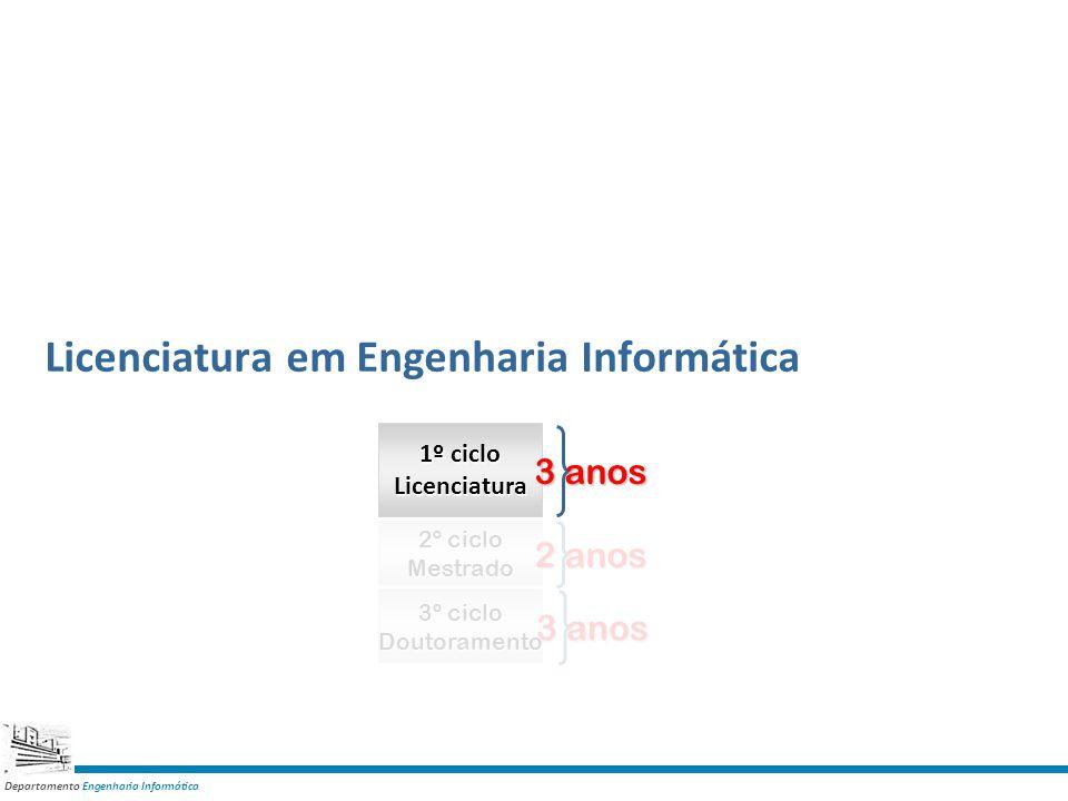 Licenciatura em Engenharia Informática