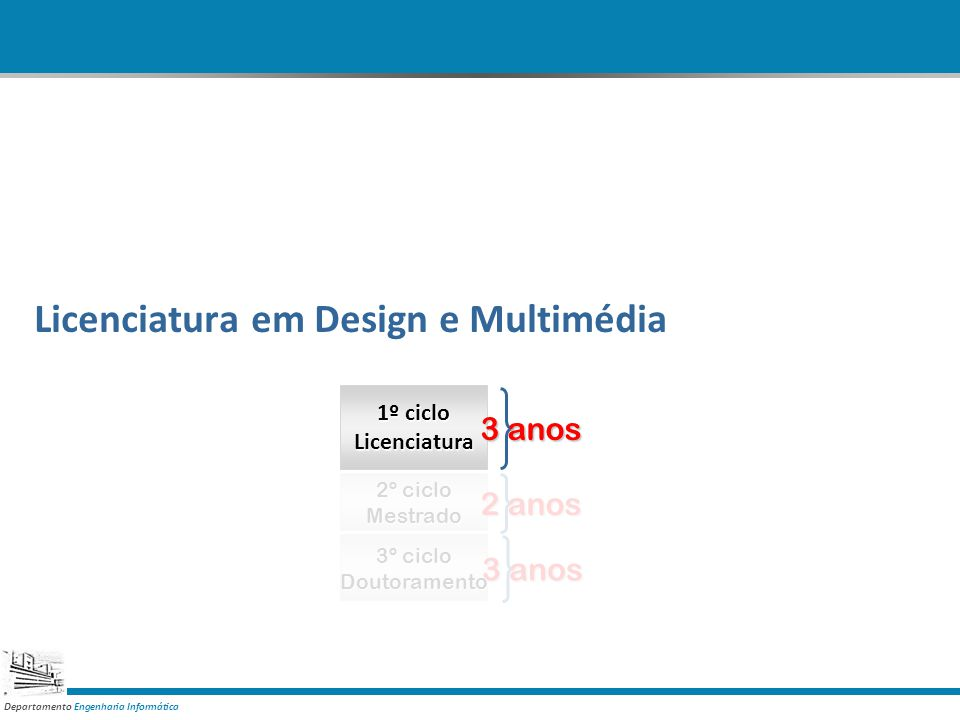 Licenciatura em Design e Multimédia