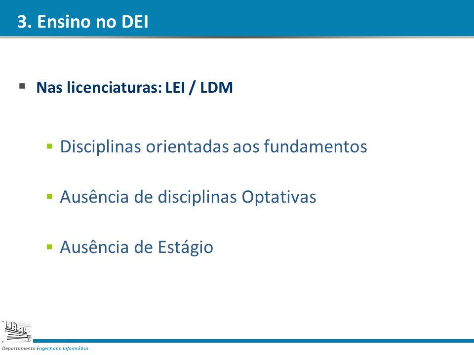 3. Ensino no DEI Disciplinas orientadas aos fundamentos