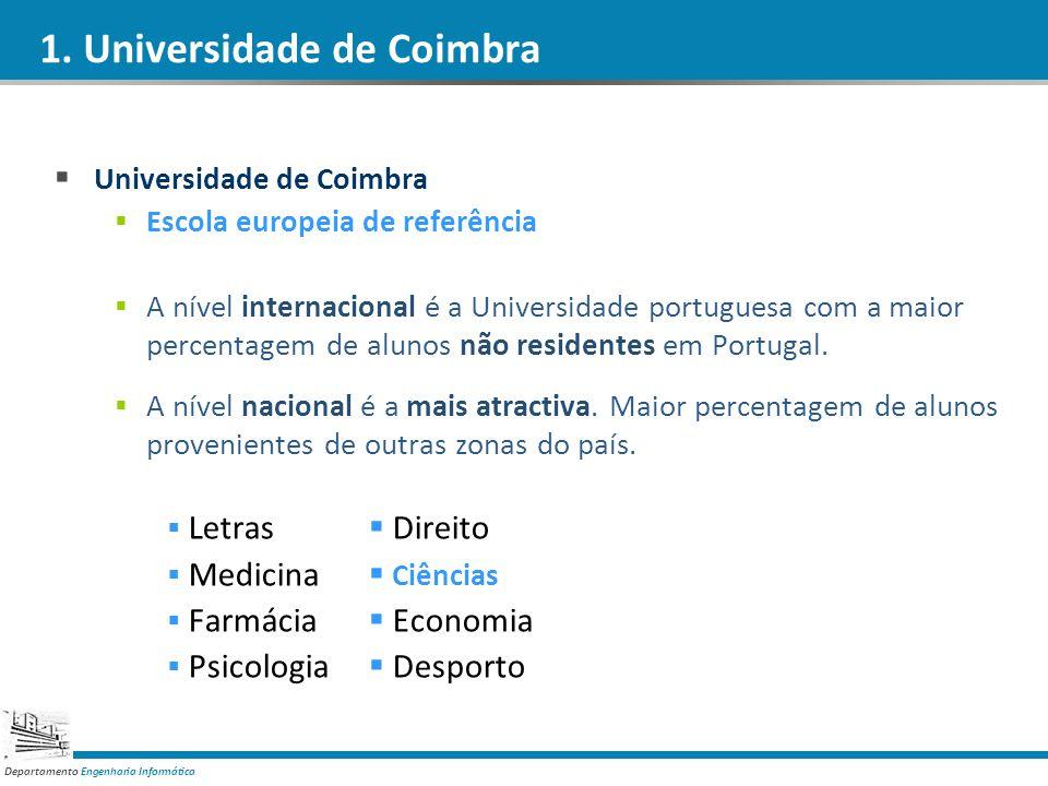 1. Universidade de Coimbra