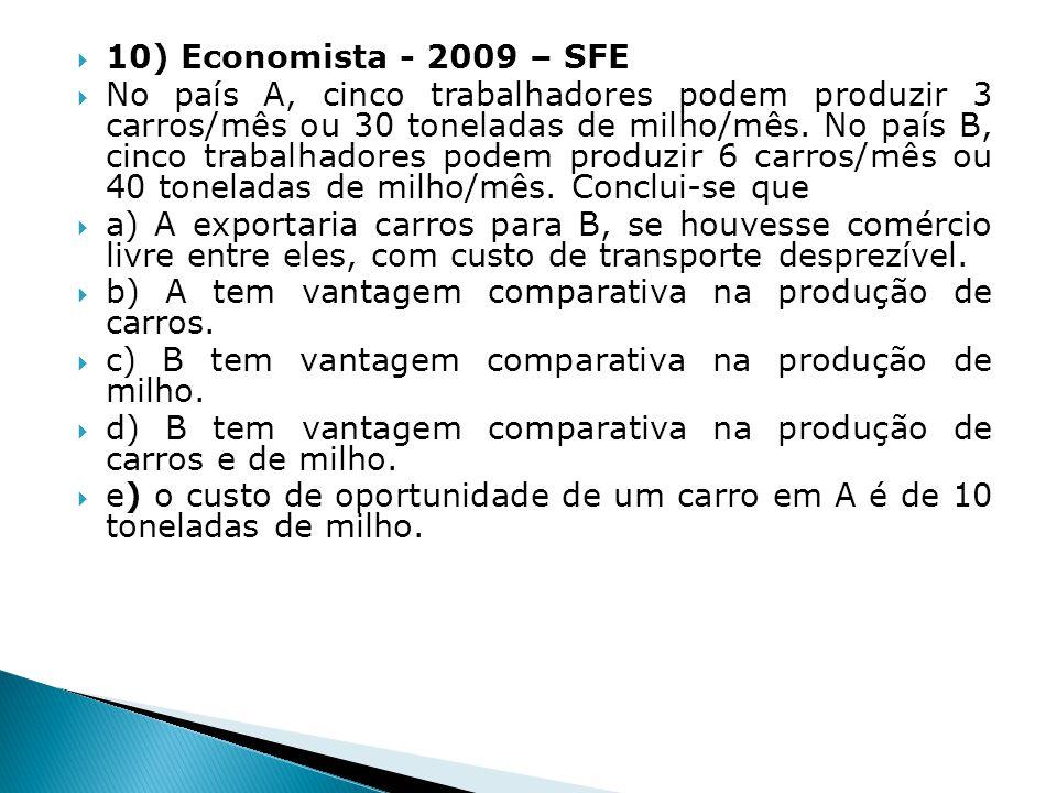 10) Economista - 2009 – SFE