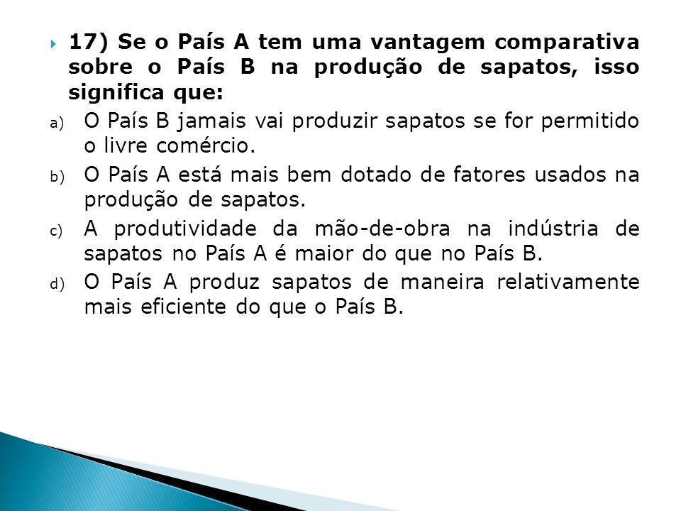 17) Se o País A tem uma vantagem comparativa sobre o País B na produção de sapatos, isso significa que: