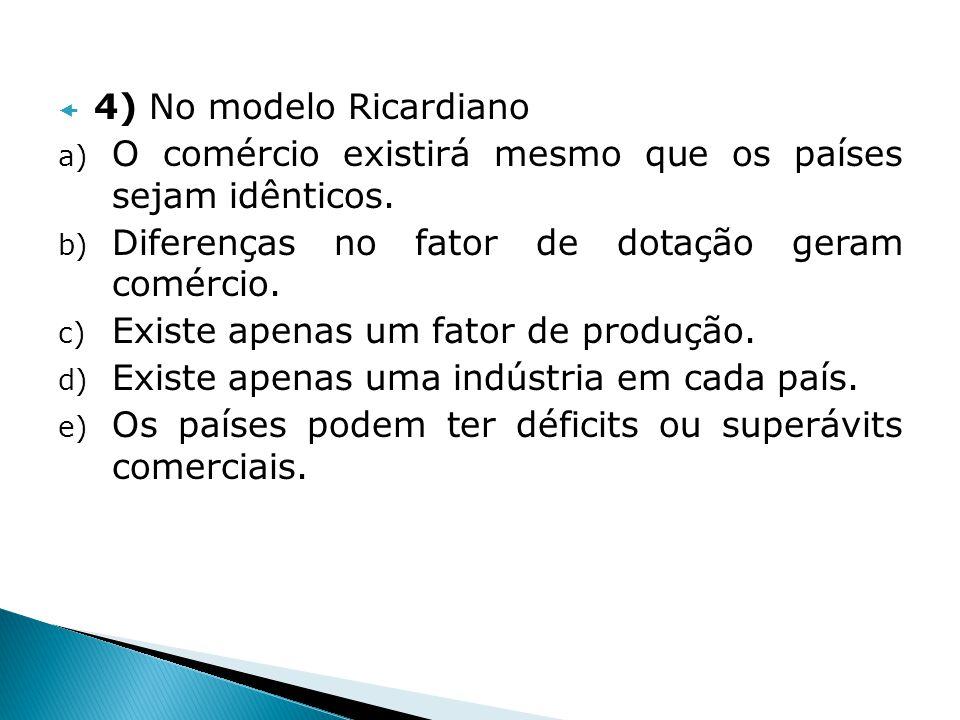 4) No modelo Ricardiano O comércio existirá mesmo que os países sejam idênticos. Diferenças no fator de dotação geram comércio.