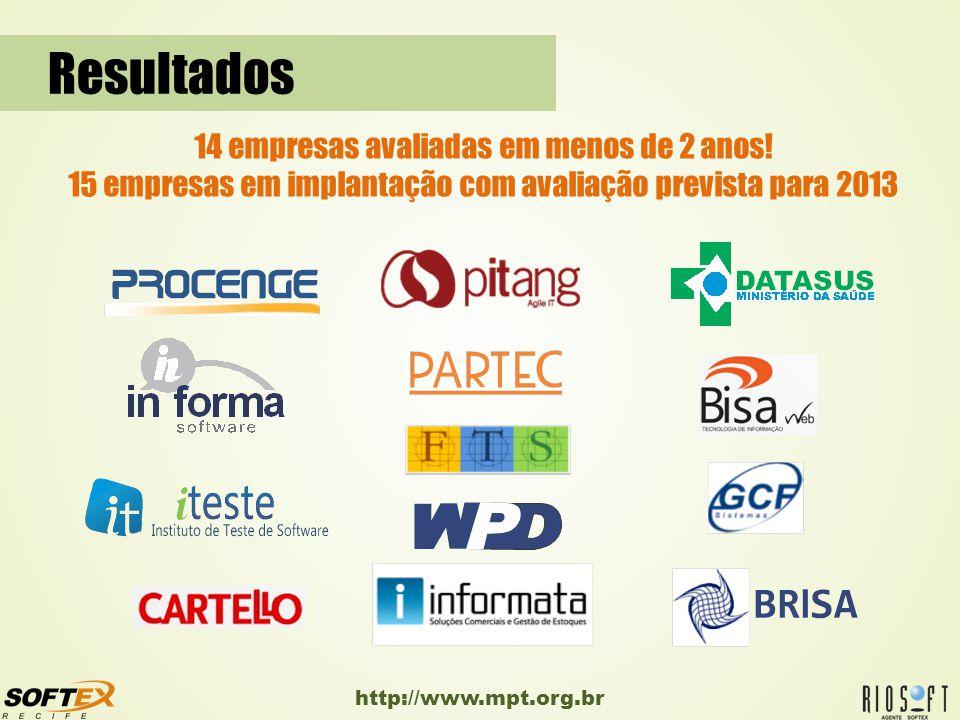 Resultados 14 empresas avaliadas em menos de 2 anos!