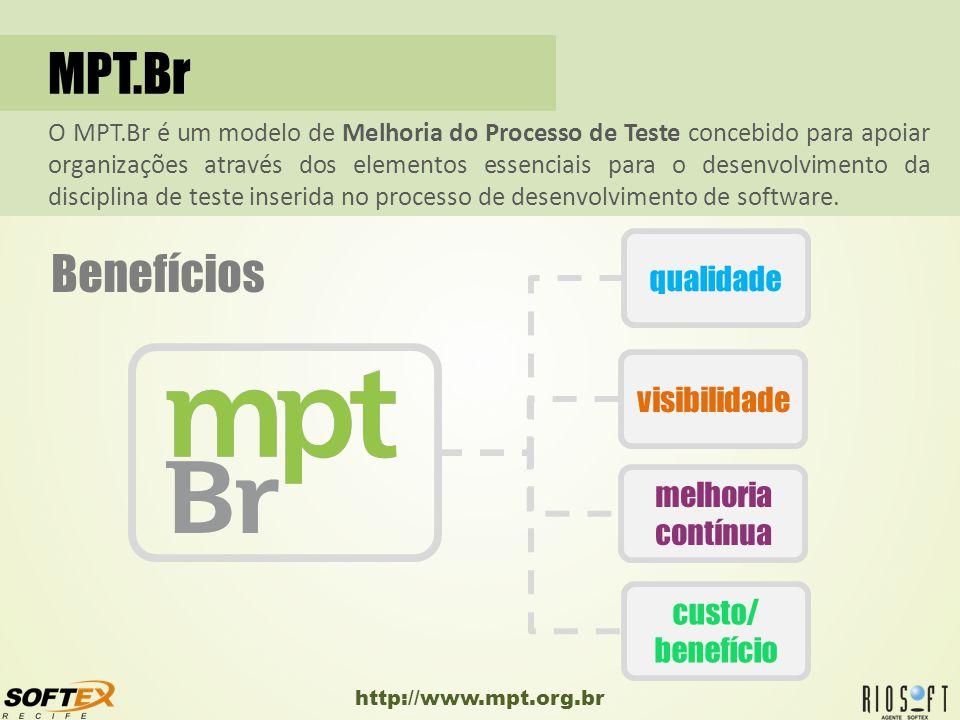 MPT.Br Benefícios qualidade visibilidade melhoria contínua custo/